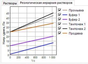cementing-laboratory-05_vsic